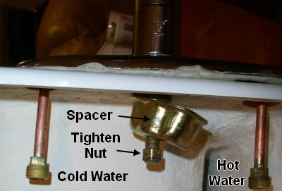 How To Attach A Kitchen Faucet