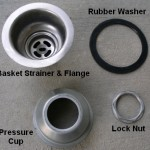 install kitchen sink drain basket